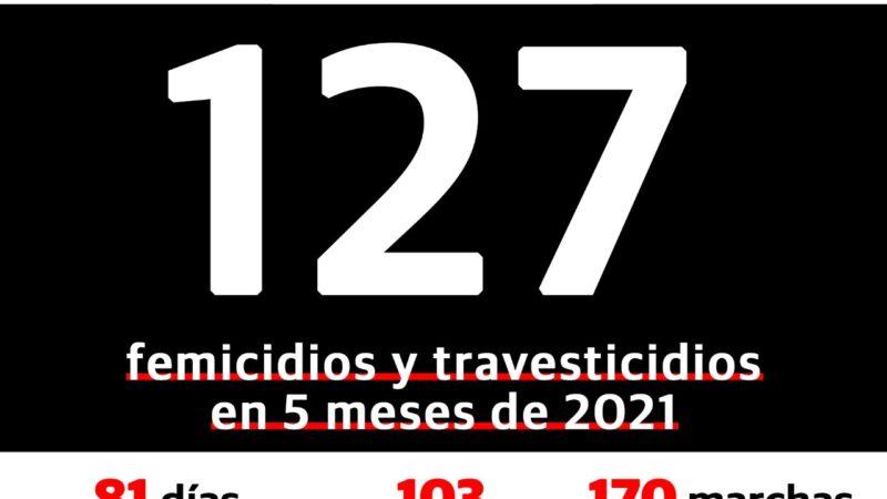 Informe mayo 2021 Observatorio Lucía Pérez